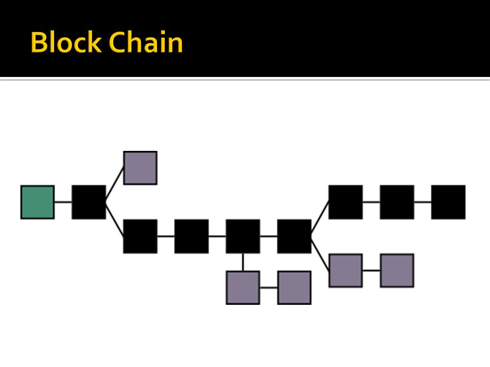  Difficulty changes every 2016 blocks to ensure it takes about 10 minutes a block.