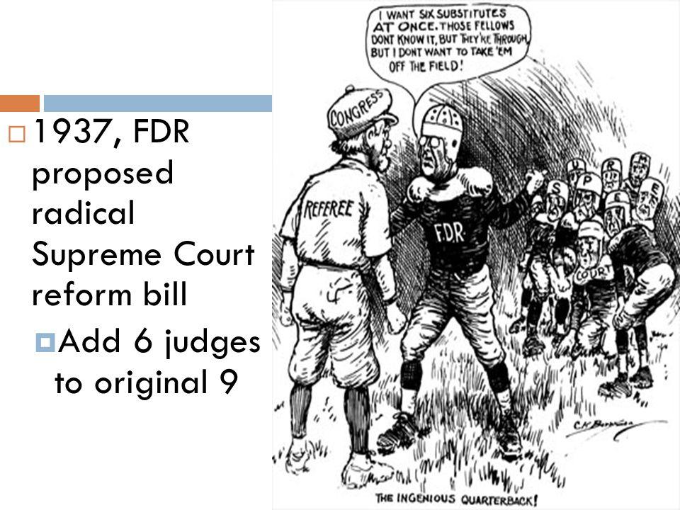  1937, FDR proposed radical Supreme Court reform bill  Add 6 judges to original 9