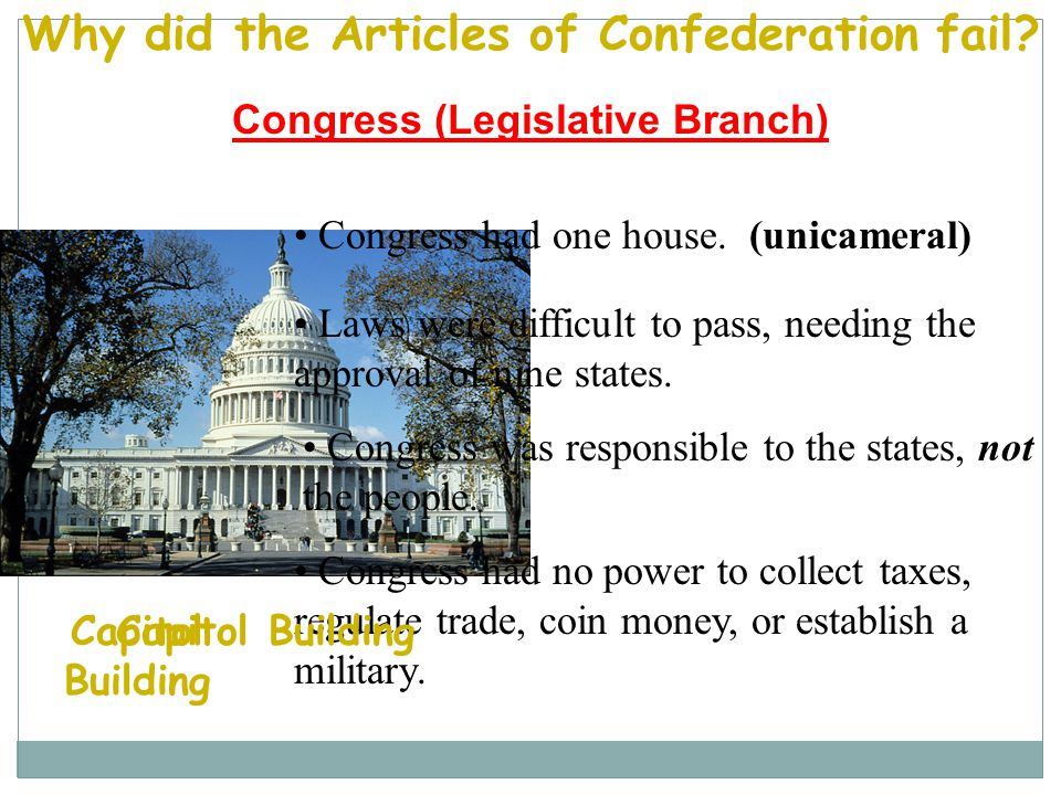Why did the Articles of Confederation fail? President (Executive Branch) The nation did not have a President, or Chief Executive. White House