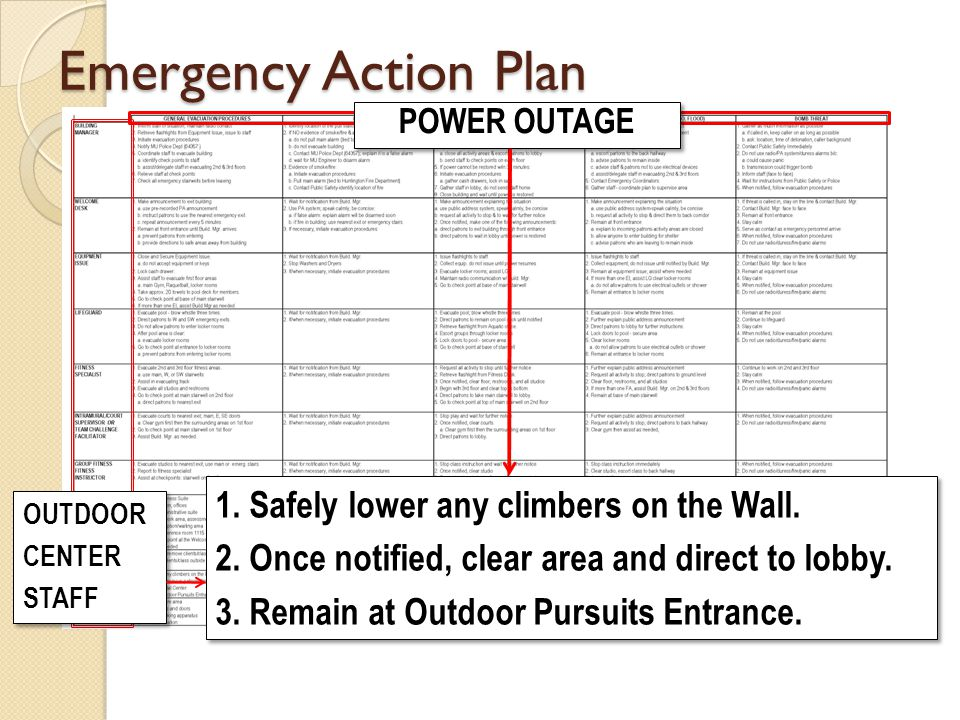 Emergency Action Plan POWER OUTAGE OUTDOOR CENTER STAFF OUTDOOR CENTER STAFF 1.