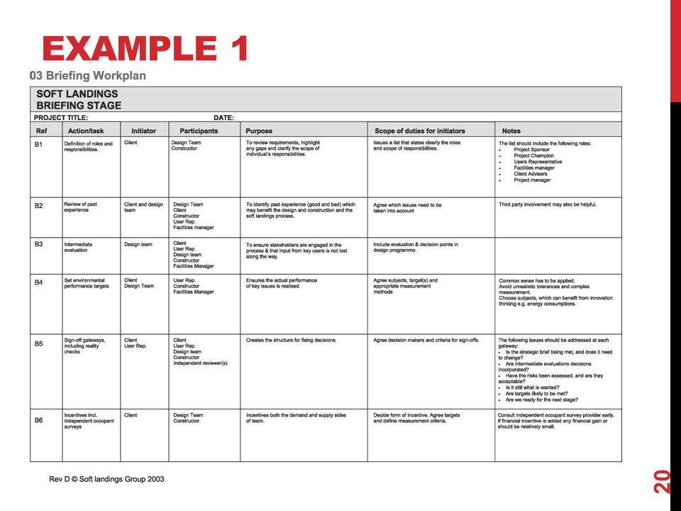 EXAMPLE 1 20
