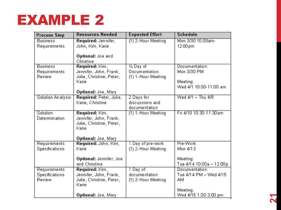 EXAMPLE 2 21