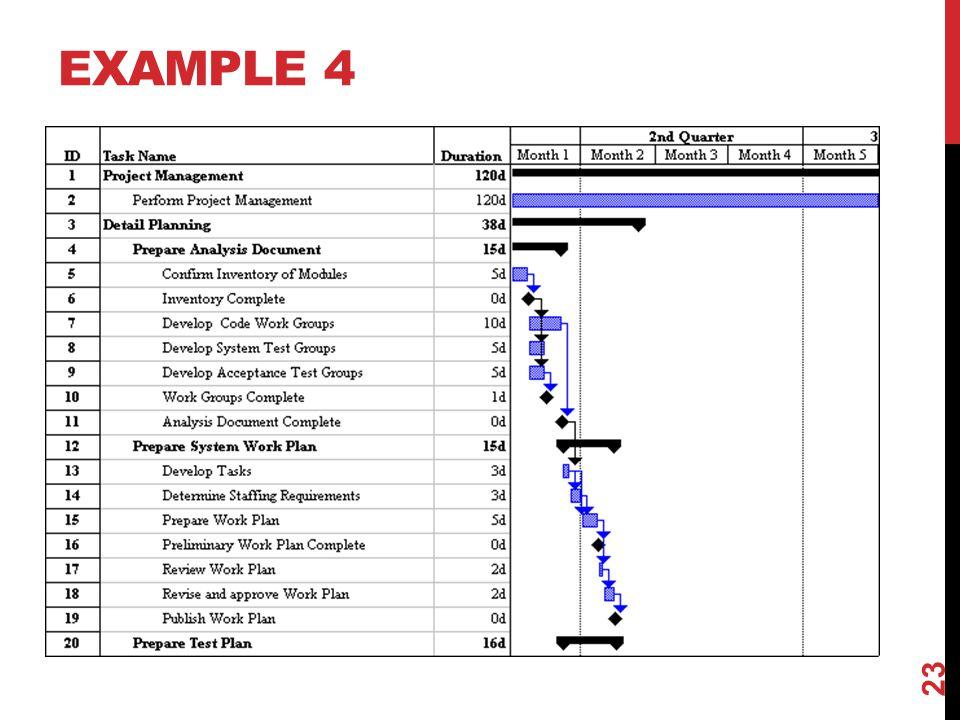 EXAMPLE 4 23