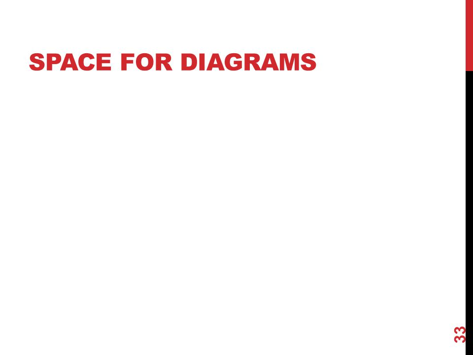 SPACE FOR DIAGRAMS 33