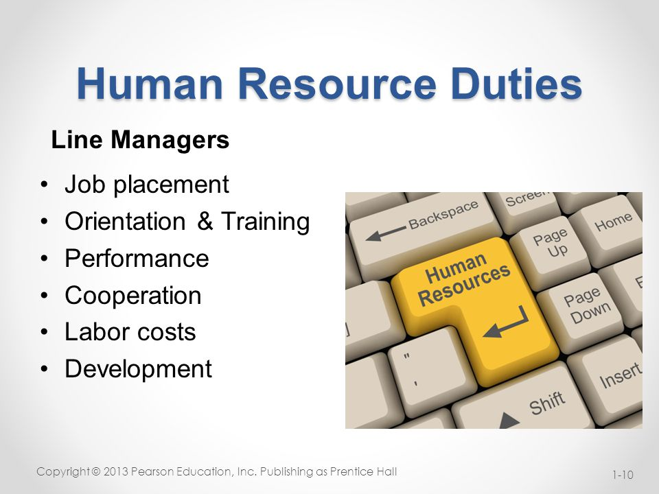Human Resource Duties Job placement Orientation & Training Performance Cooperation Labor costs Development Copyright © 2013 Pearson Education, Inc.