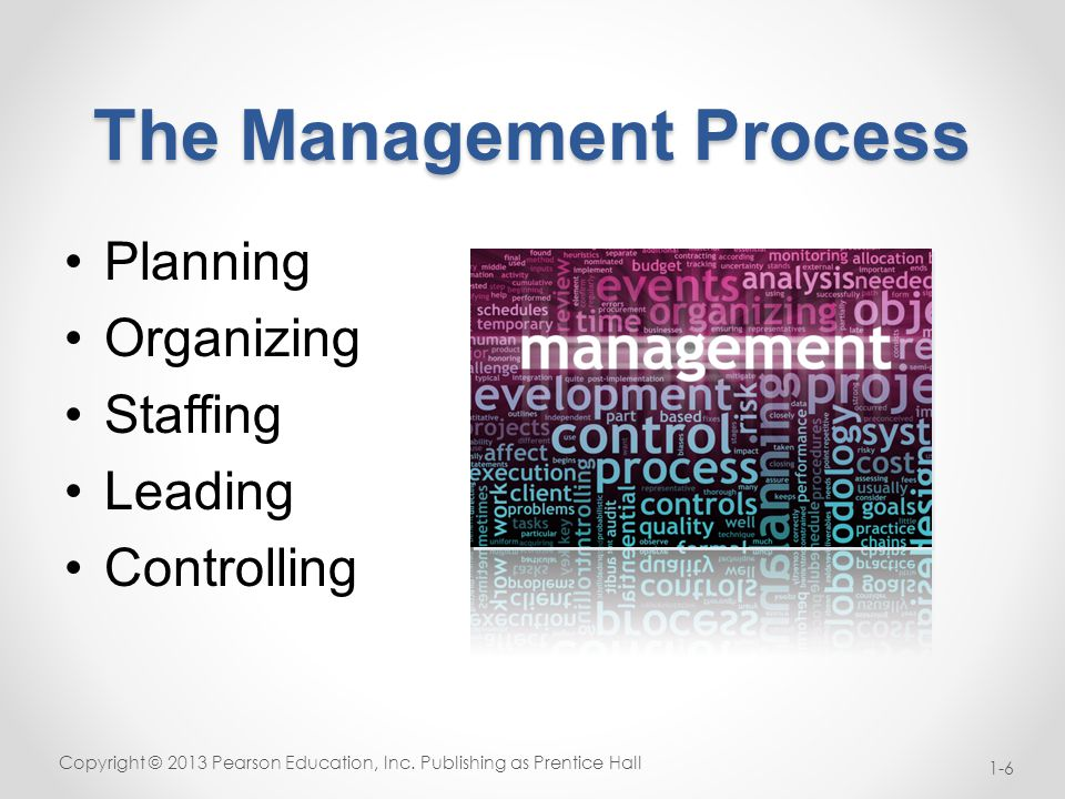 The Management Process Planning Organizing Staffing Leading Controlling Copyright © 2013 Pearson Education, Inc.