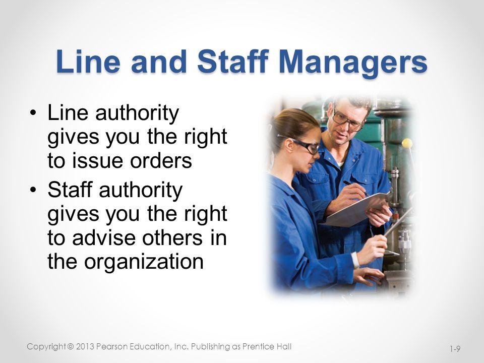 Human Resource Duties Job placement Orientation & Training Performance Cooperation Labor costs Development Copyright © 2013 Pearson Education, Inc.