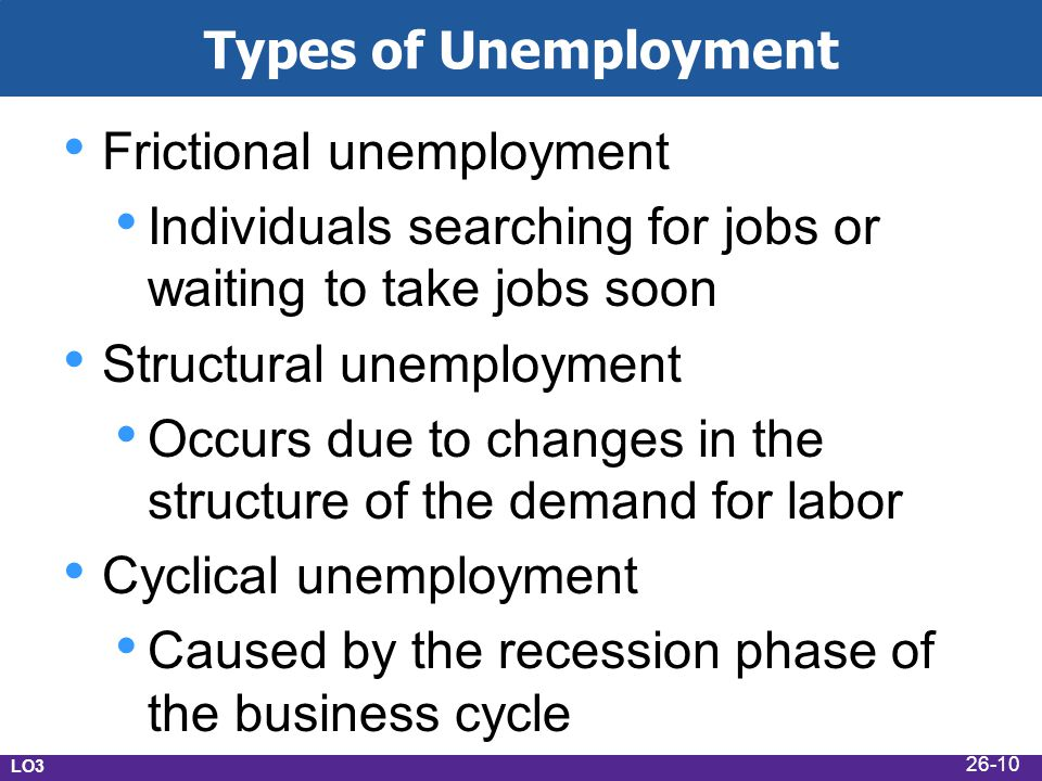 Types of Unemployment Frictional unemployment Individuals searching for jobs or waiting to take jobs soon Structural unemployment Occurs due to changes in the structure of the demand for labor Cyclical unemployment Caused by the recession phase of the business cycle LO3 26-10