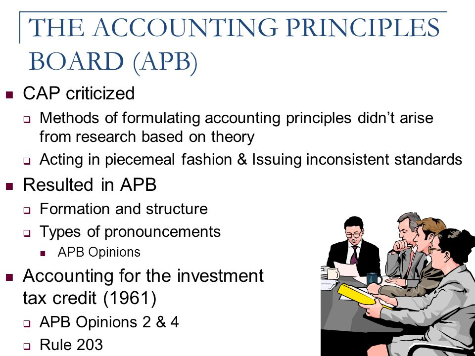 THE ACCOUNTING PRINCIPLES BOARD (APB) CAP criticized  Methods of formulating accounting principles didn't arise from research based on theory  Actin
