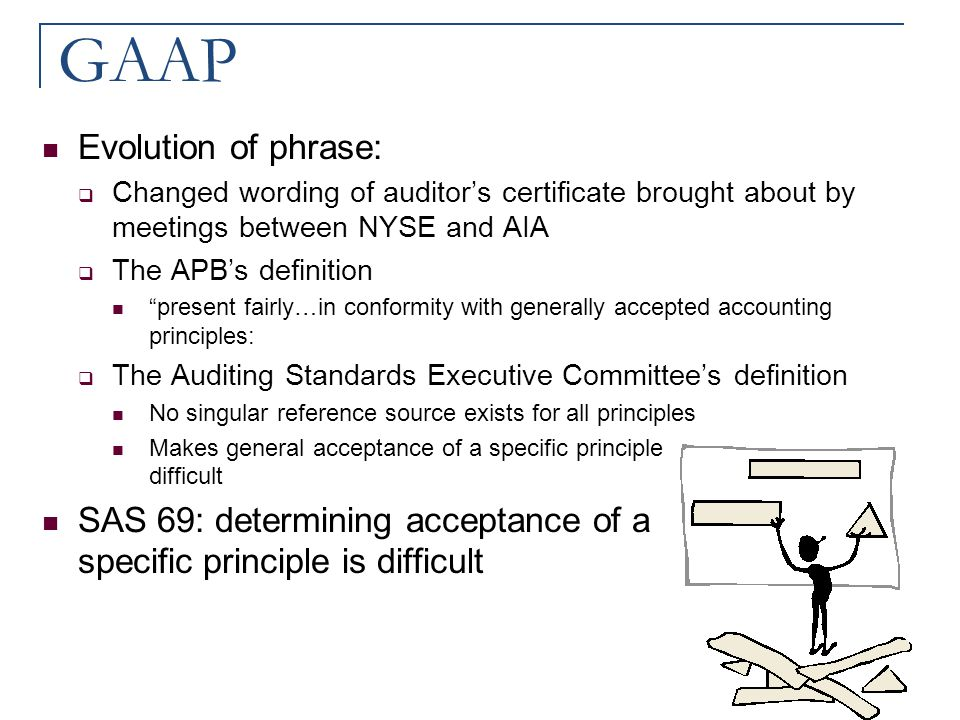 "GAAP Evolution of phrase:  Changed wording of auditor's certificate brought about by meetings between NYSE and AIA  The APB's definition ""present fa"
