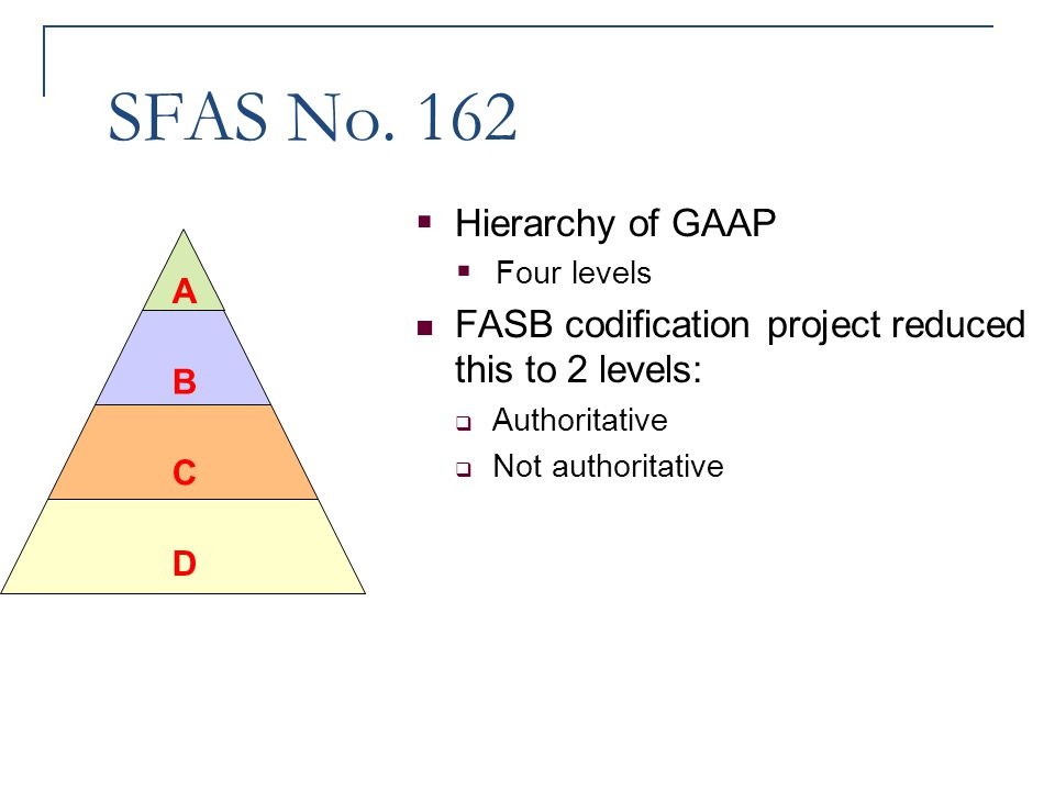 SFAS No. 162  Hierarchy of GAAP  Four levels FASB codification project reduced this to 2 levels:  Authoritative  Not authoritative A B C D
