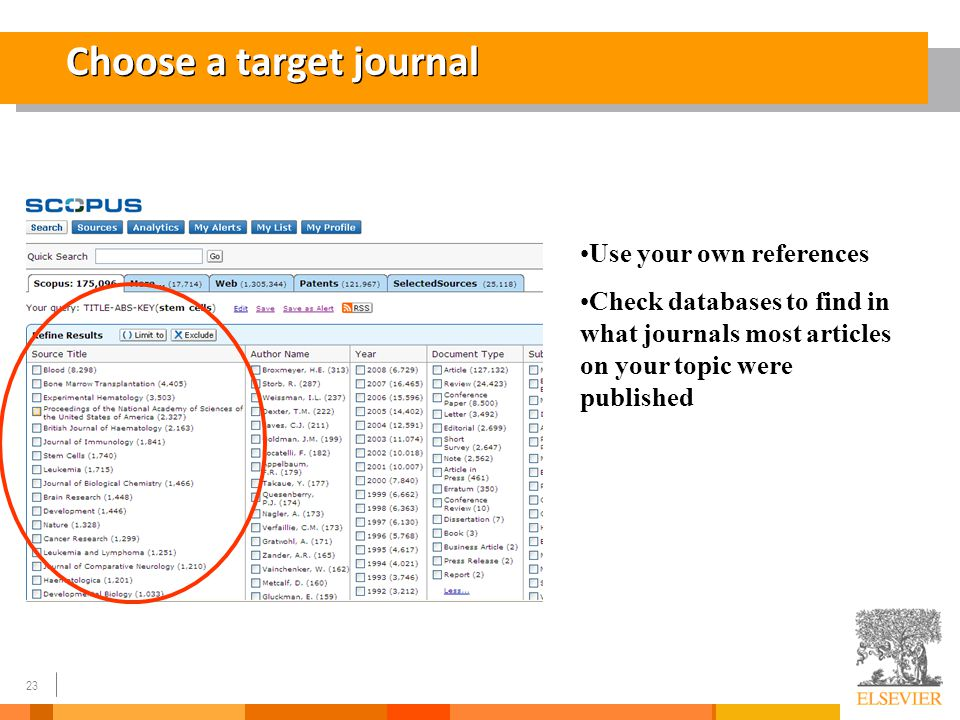 23 Choose a target journal Use your own references Check databases to find in what journals most articles on your topic were published