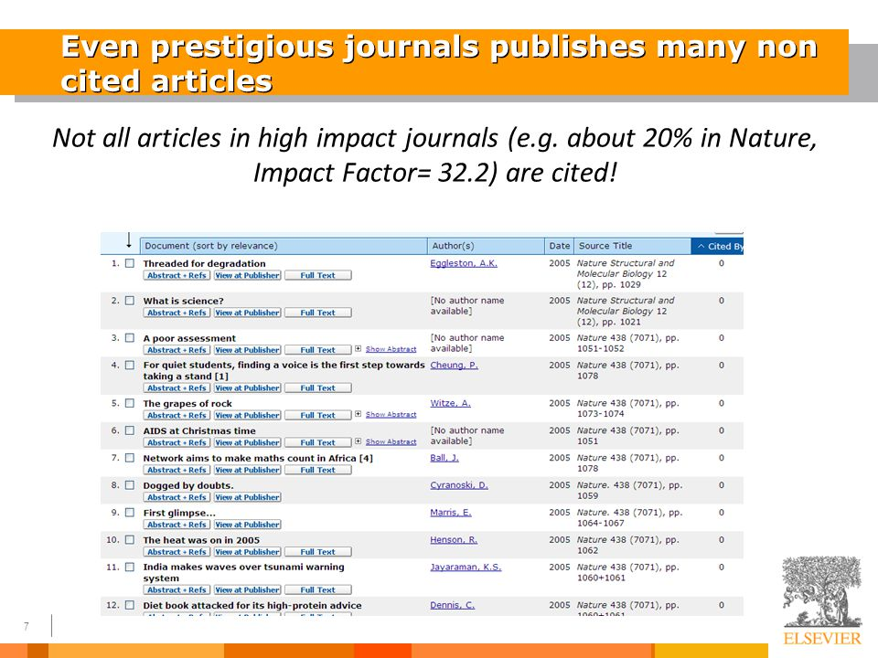 28 An international editor says… The following problems appear much too frequently  Submission of papers which are clearly out of scope  Failure to format the paper according to the Guide for Authors  Inappropriate (or no) suggested reviewers  Inadequate response to reviewers  Inadequate standard of English  Resubmission of rejected manuscripts without revision – Paul Haddad, Editor, Journal of Chromatography A
