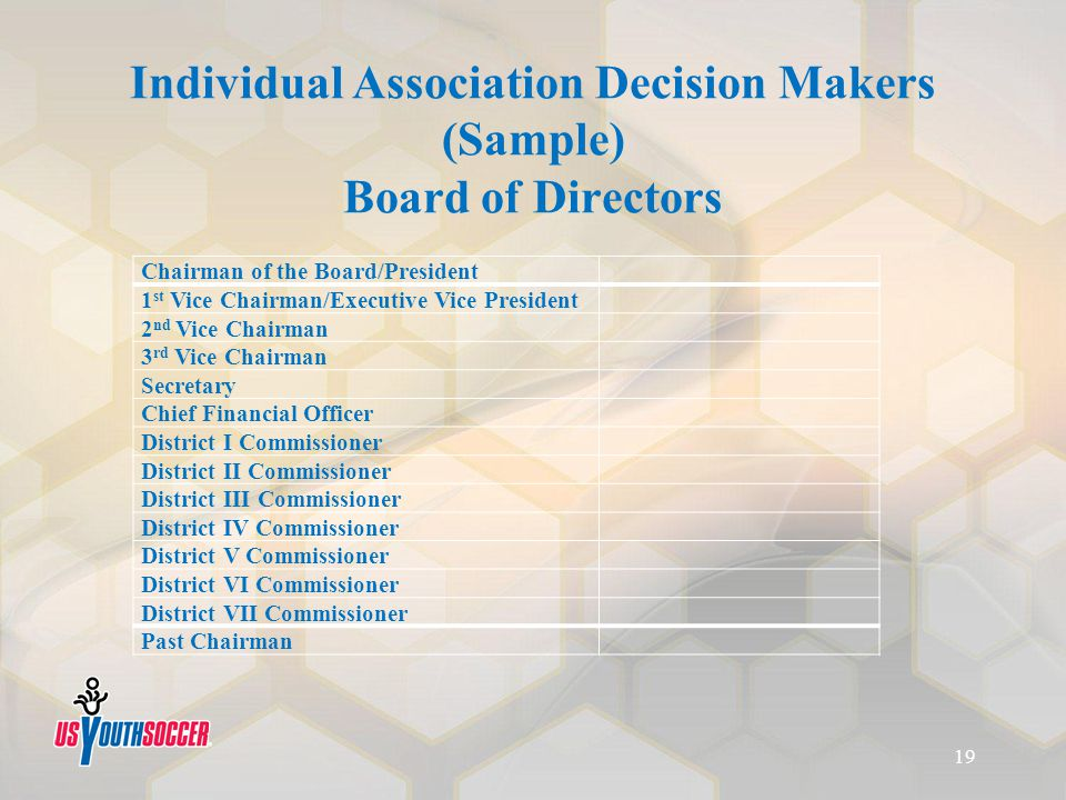 Individual Association Decision Makers (Sample) Board of Directors Chairman of the Board/President 1 st Vice Chairman/Executive Vice President 2 nd Vi