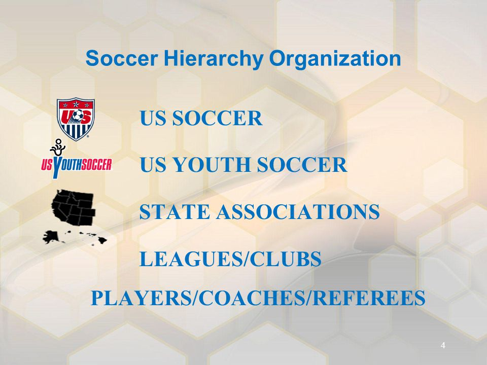 Soccer Hierarchy Organization US SOCCER US YOUTH SOCCER STATE ASSOCIATIONS LEAGUES/CLUBS PLAYERS/COACHES/REFEREES 4