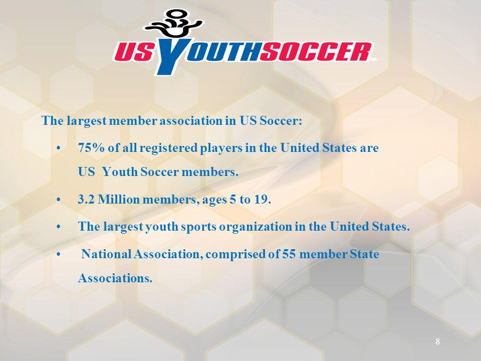 The largest member association in US Soccer: 75% of all registered players in the United States are US Youth Soccer members. 3.2 Million members, ages