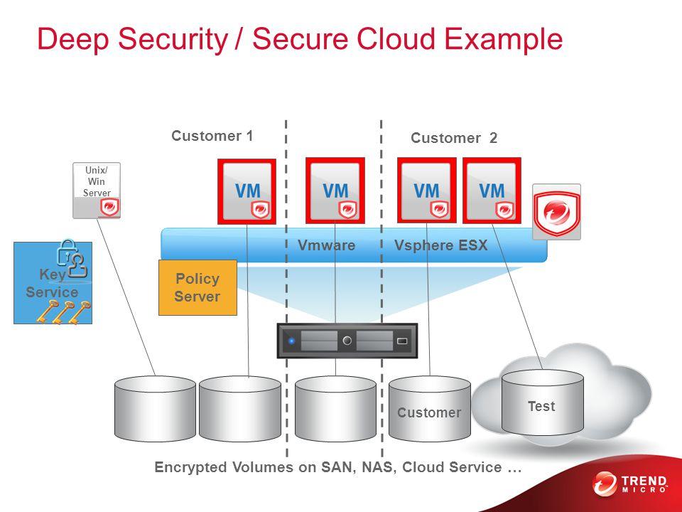 Test Deep Security / Secure Cloud Example Vmware Vsphere ESX Customer Customer 1 Customer 2 Unix/ Win Server Encrypted Volumes on SAN, NAS, Cloud Service … Policy Server Key Service