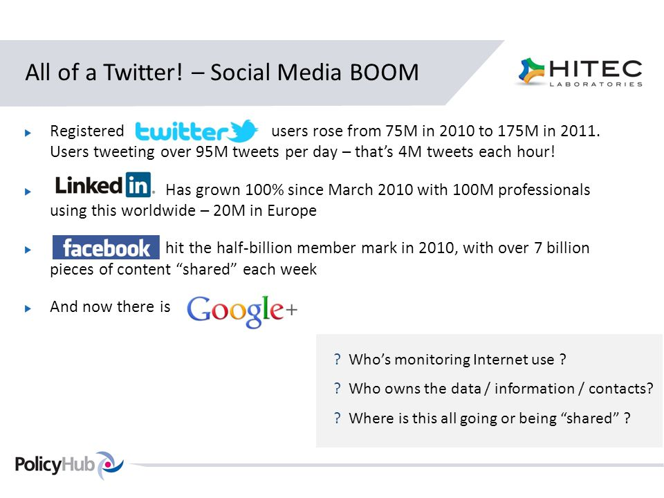 Registered users rose from 75M in 2010 to 175M in 2011.