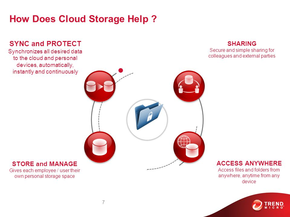 SYNC and PROTECT Synchronizes all desired data to the cloud and personal devices, automatically, instantly and continuously STORE and MANAGE Gives each employee / user their own personal storage space SHARING Secure and simple sharing for colleagues and external parties ACCESS ANYWHERE Access files and folders from anywhere, anytime from any device 7 How Does Cloud Storage Help