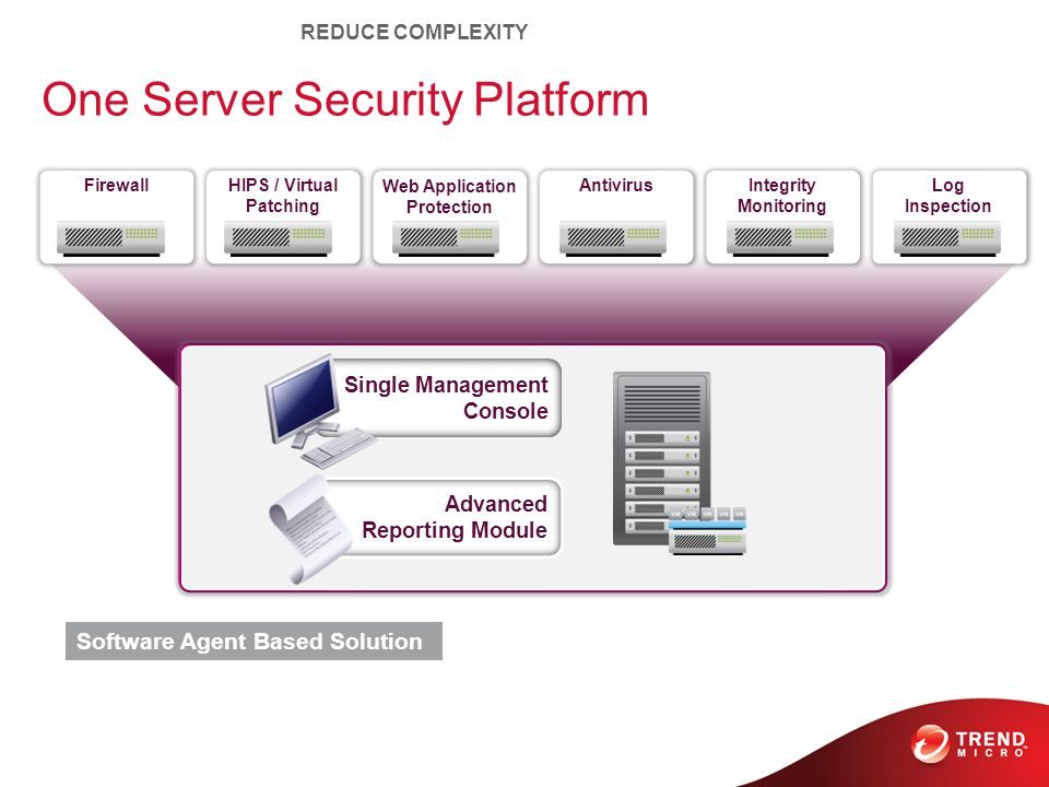 One Server Security Platform REDUCE COMPLEXITY Firewall HIPS / Virtual Patching Web Application Protection Antivirus Integrity Monitoring Log Inspection Advanced Reporting Module Single Management Console Software Agent Based Solution