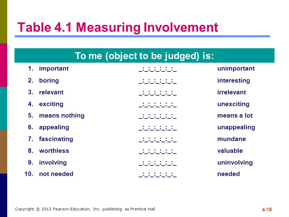 4-18 Copyright © 2013 Pearson Education, Inc. publishing as Prentice Hall Table 4.1 Measuring Involvement To me (object to be judged) is: 1.important_