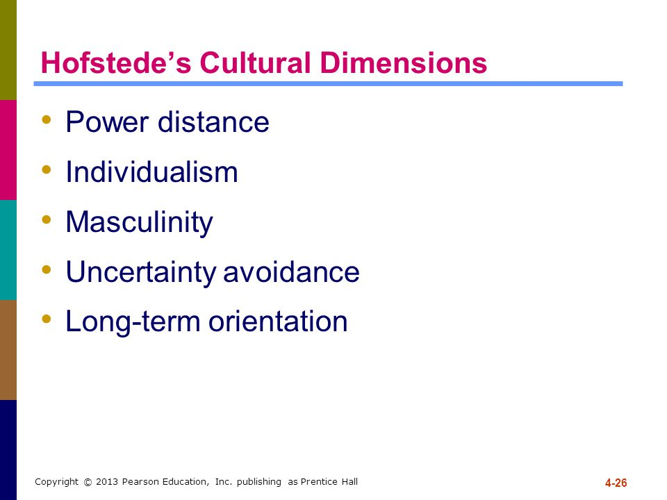 4-26 Copyright © 2013 Pearson Education, Inc. publishing as Prentice Hall Hofstede's Cultural Dimensions Power distance Individualism Masculinity Unce