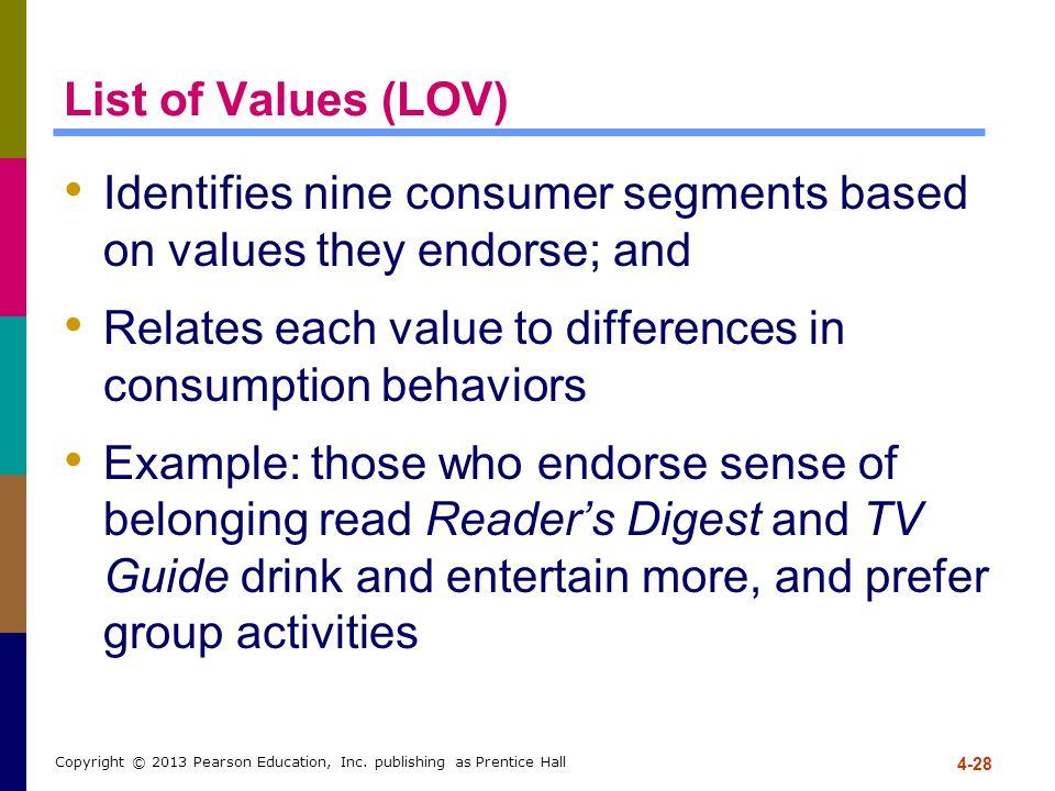 4-28 Copyright © 2013 Pearson Education, Inc. publishing as Prentice Hall List of Values (LOV) Identifies nine consumer segments based on values they