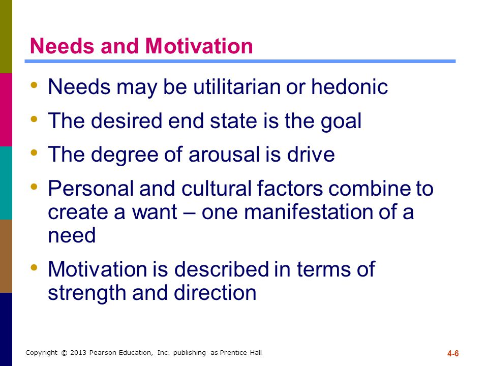 4-6 Copyright © 2013 Pearson Education, Inc. publishing as Prentice Hall Needs and Motivation Needs may be utilitarian or hedonic The desired end stat