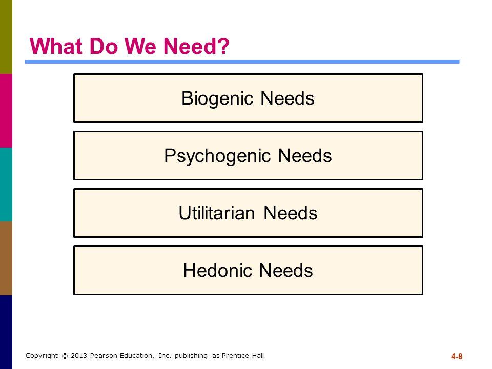 4-8 Copyright © 2013 Pearson Education, Inc. publishing as Prentice Hall What Do We Need? Biogenic Needs Psychogenic Needs Utilitarian Needs Hedonic N