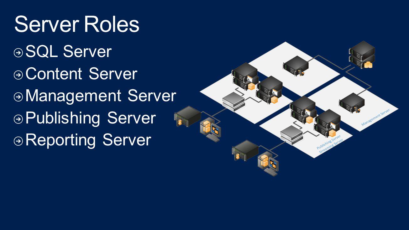 SQL Server Content Server Management Server Publishing Server Reporting Server