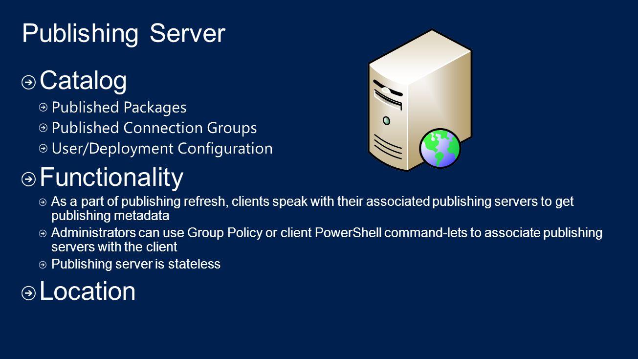 Publishing Server