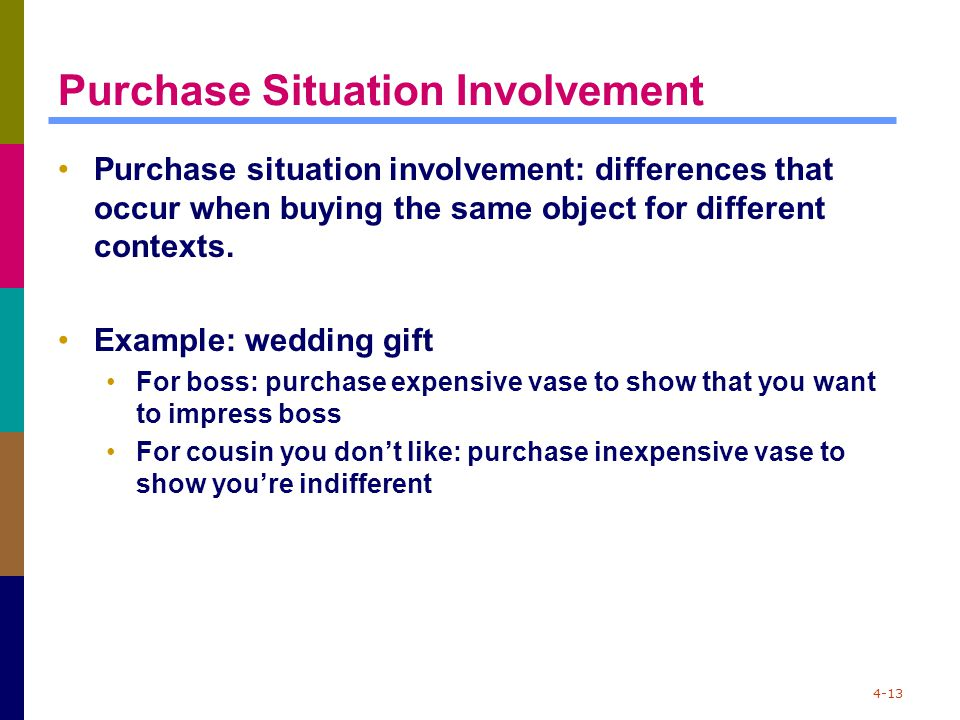 4-13 Purchase Situation Involvement Purchase situation involvement: differences that occur when buying the same object for different contexts. Example