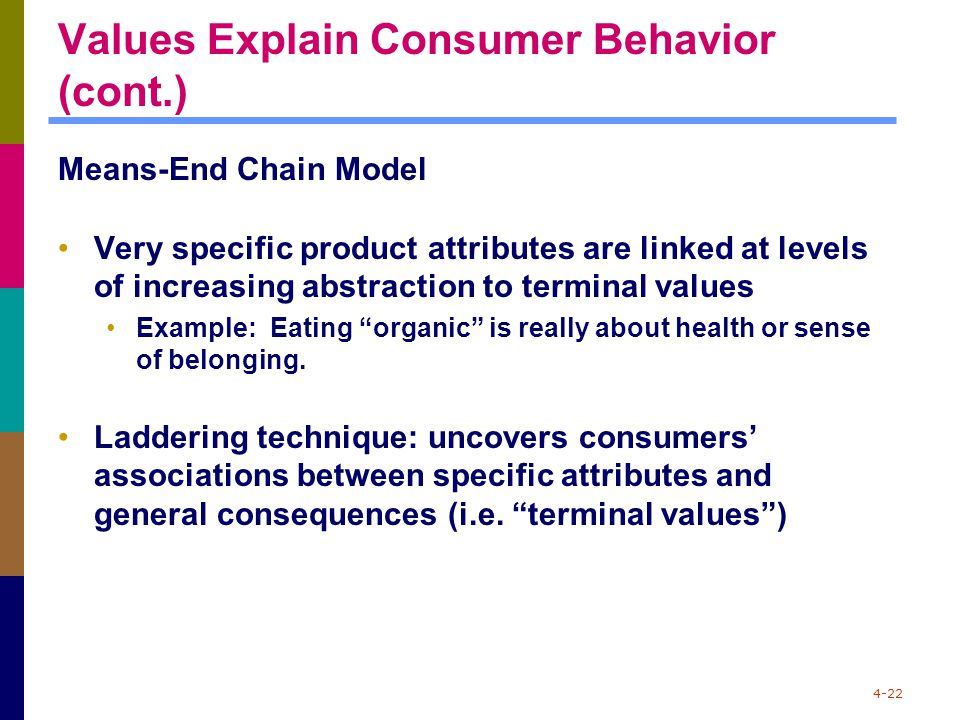 4-22 Values Explain Consumer Behavior (cont.) Means-End Chain Model Very specific product attributes are linked at levels of increasing abstraction to