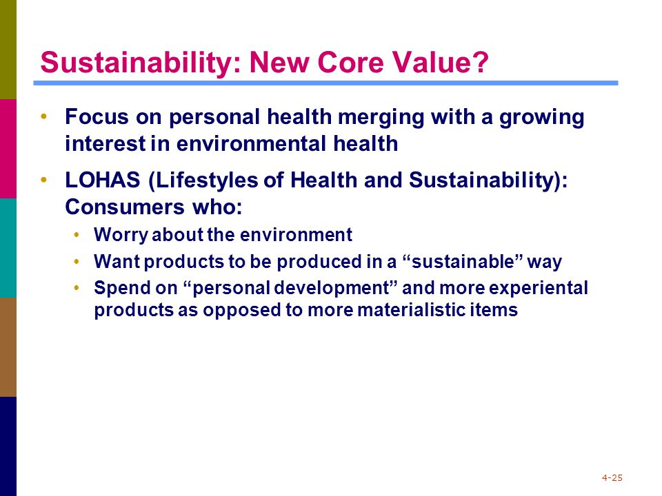 4-25 Sustainability: New Core Value? Focus on personal health merging with a growing interest in environmental health LOHAS (Lifestyles of Health and