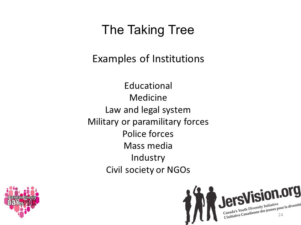 The Taking Tree Examples of Institutions Educational Medicine Law and legal system Military or paramilitary forces Police forces Mass media Industry Civil society or NGOs 24