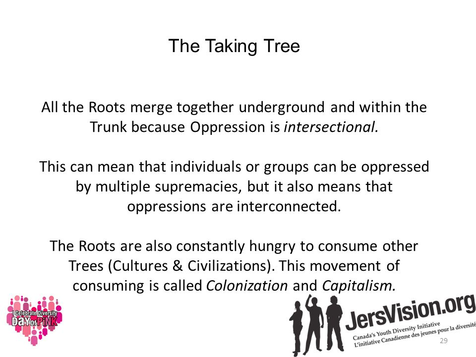 The Taking Tree All the Roots merge together underground and within the Trunk because Oppression is intersectional.