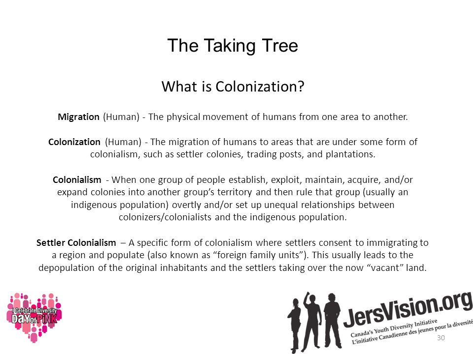 The Taking Tree What is Colonization.