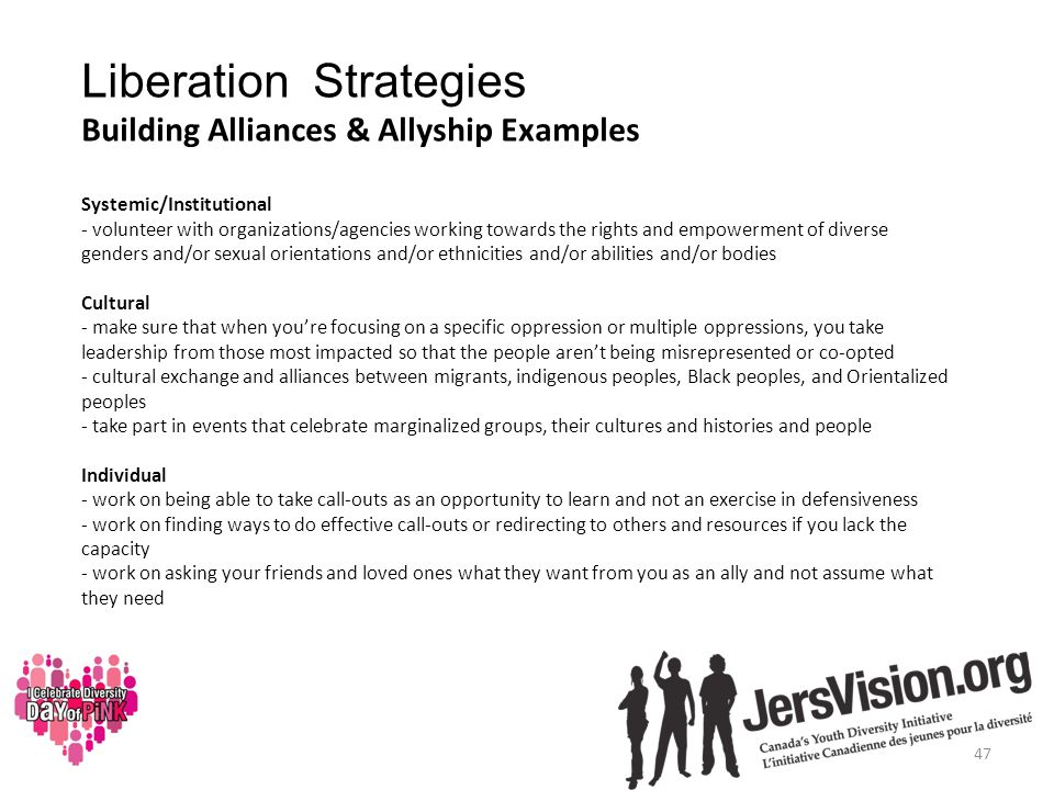 Liberation Strategies Building Alliances & Allyship Examples Systemic/Institutional - volunteer with organizations/agencies working towards the rights and empowerment of diverse genders and/or sexual orientations and/or ethnicities and/or abilities and/or bodies Cultural - make sure that when you're focusing on a specific oppression or multiple oppressions, you take leadership from those most impacted so that the people aren't being misrepresented or co-opted - cultural exchange and alliances between migrants, indigenous peoples, Black peoples, and Orientalized peoples - take part in events that celebrate marginalized groups, their cultures and histories and people Individual - work on being able to take call-outs as an opportunity to learn and not an exercise in defensiveness - work on finding ways to do effective call-outs or redirecting to others and resources if you lack the capacity - work on asking your friends and loved ones what they want from you as an ally and not assume what they need 47