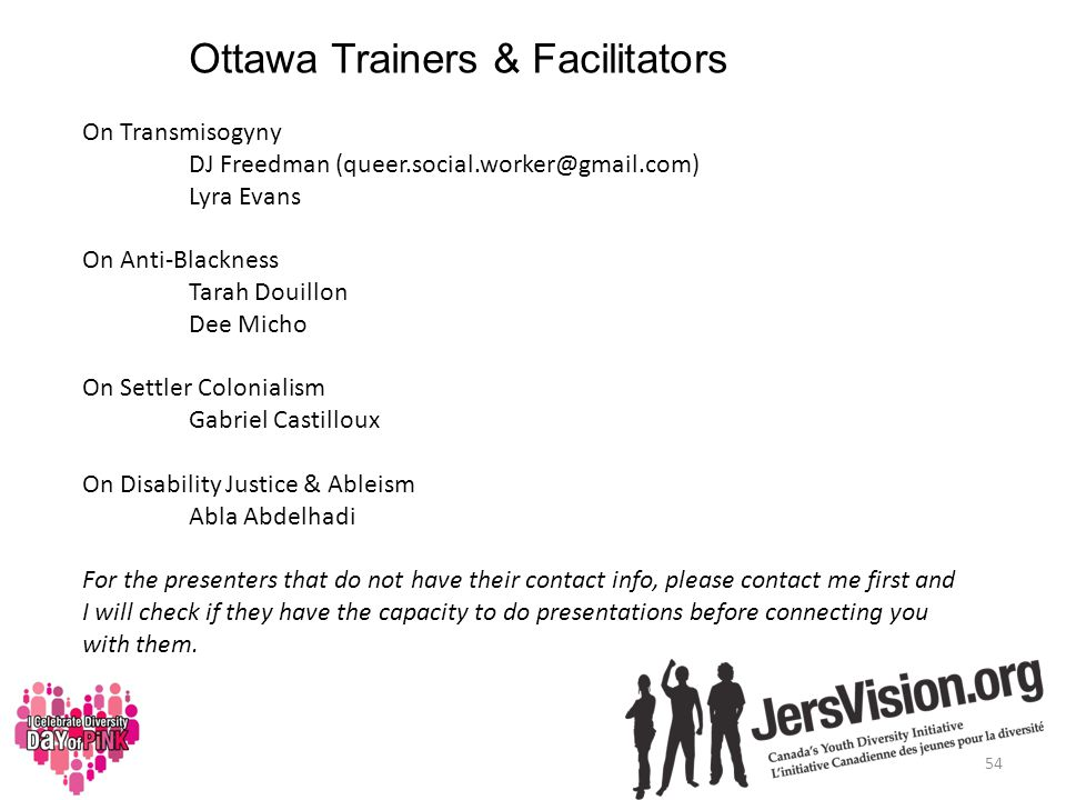 Ottawa Trainers & Facilitators On Transmisogyny DJ Freedman (queer.social.worker@gmail.com) Lyra Evans On Anti-Blackness Tarah Douillon Dee Micho On Settler Colonialism Gabriel Castilloux On Disability Justice & Ableism Abla Abdelhadi For the presenters that do not have their contact info, please contact me first and I will check if they have the capacity to do presentations before connecting you with them.