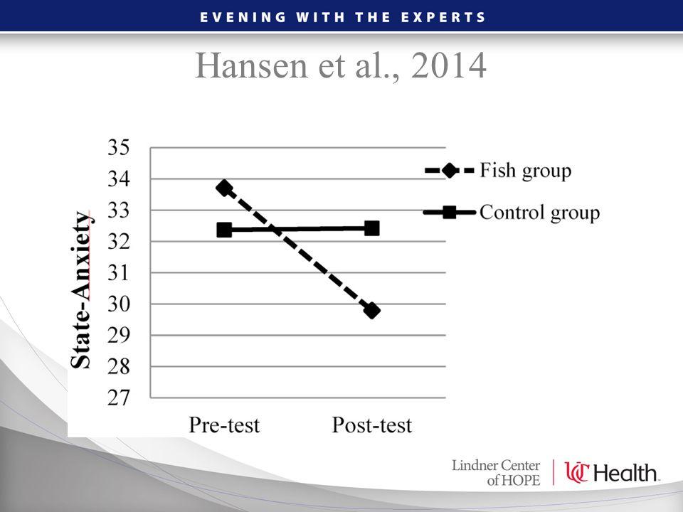 Hansen et al., 2014