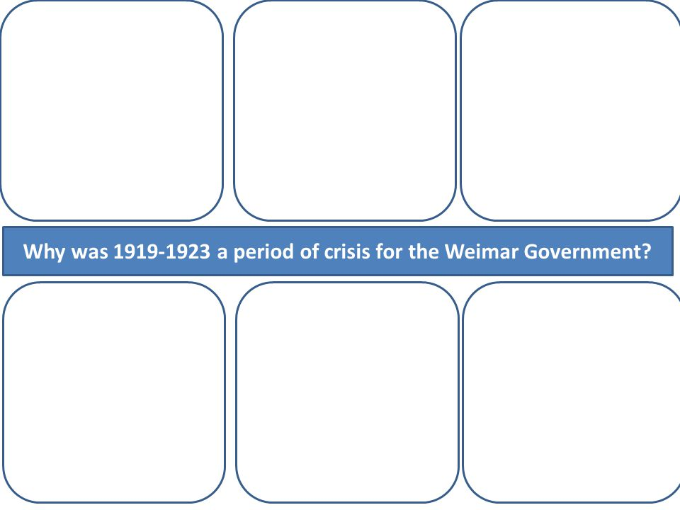 Why was 1919-1923 a period of crisis for the Weimar Government?