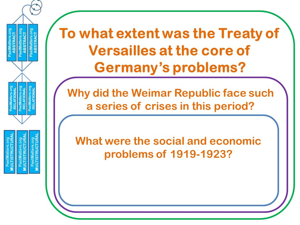To what extent was the Treaty of Versailles at the core of Germany's problems.