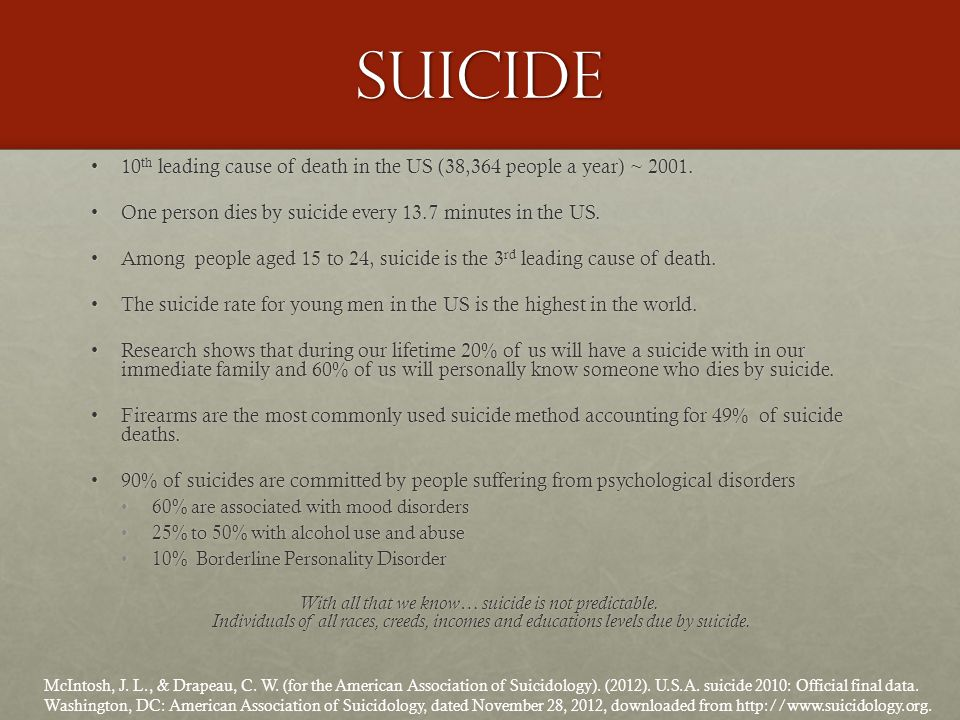 suicide 10 th leading cause of death in the US (38,364 people a year) ~ 2001.10 th leading cause of death in the US (38,364 people a year) ~ 2001.