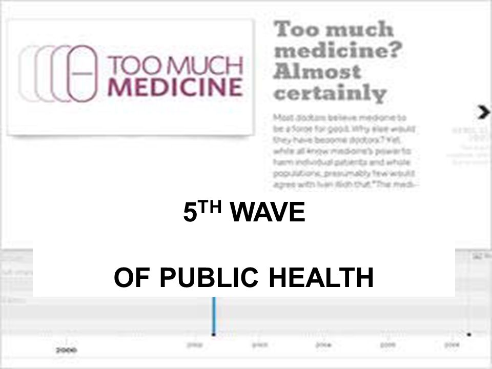 5 TH WAVE OF PUBLIC HEALTH