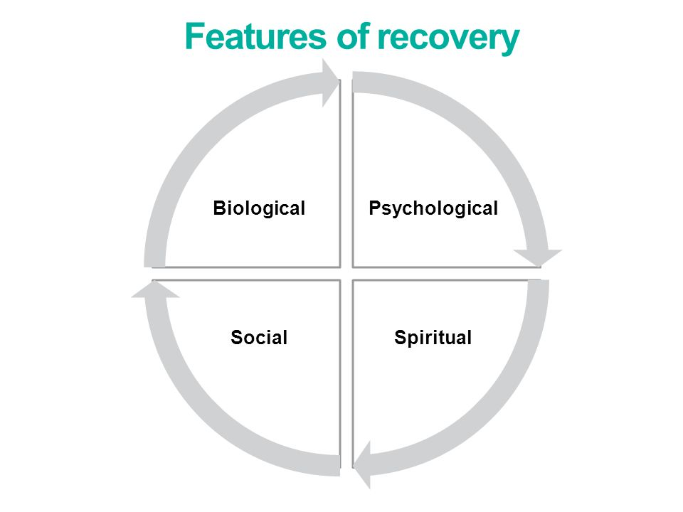 Features of recovery