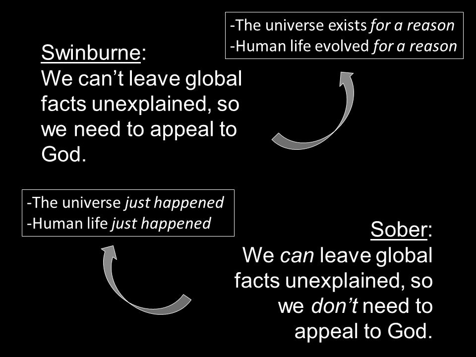 Swinburne: We can't leave global facts unexplained, so we need to appeal to God. Sober: We can leave global facts unexplained, so we don't need to app