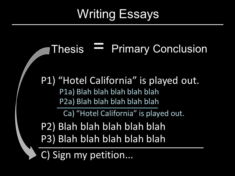 """Primary Conclusion Writing Essays Thesis = P1) """"Hotel California"""" is played out. P1a) Blah blah blah blah blah P2) Blah blah blah blah blah P2a) Blah"""