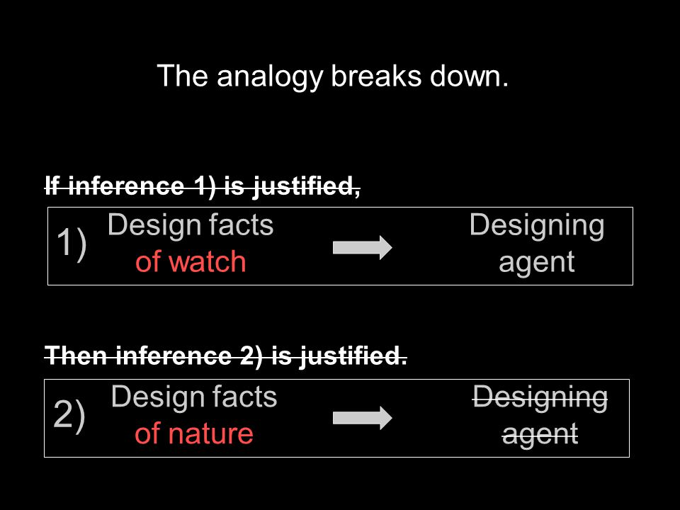 Design facts of watch Designing agent 1) If inference 1) is justified, Design facts of nature Designing agent 2) Then inference 2) is justified. The a