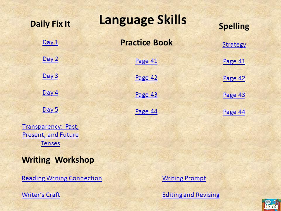 Language Skills Daily Fix It Day 1 Day 2 Day 3 Day 4 Day 5 Transparency: Past, Present, and Future Tenses Practice Book Page 41 Page 42 Page 43 Page 44 Spelling Strategy Page 41 Page 42 Page 43 Page 44 Writing Workshop Reading Writing ConnectionWriting Prompt Writer's CraftEditing and Revising