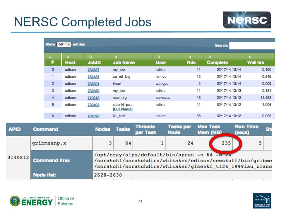 NERSC Completed Jobs - 35 -